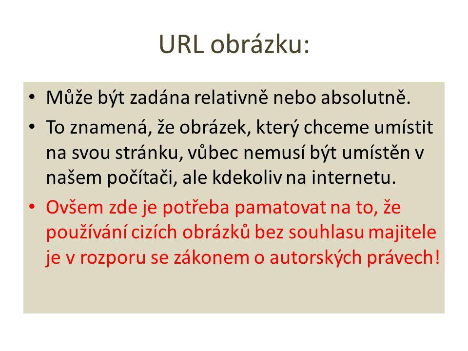 URL obrázku: Může být zadána relativně nebo absolutně.