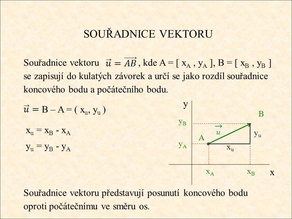 SOUŘADNICE VEKTORU Souřadnice vektoru, kde A = [ x A, y A ], B = [ x B, y B ] se zapisují do kulatých závorek a určí se jako rozdíl souřadnice koncového bodu a počátečního bodu.