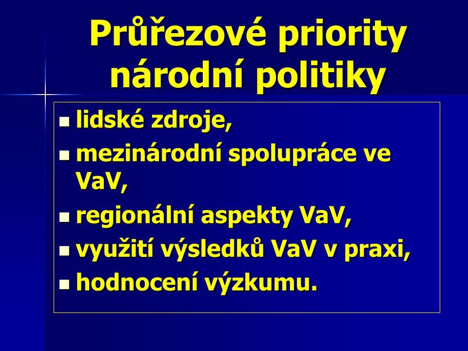 Průřezové priority národní politiky lidské zdroje, lidské zdroje, mezinárodní spolupráce ve VaV, mezinárodní spolupráce ve VaV, regionální aspekty VaV, regionální aspekty VaV, využití výsledků VaV v praxi, využití výsledků VaV v praxi, hodnocení výzkumu.