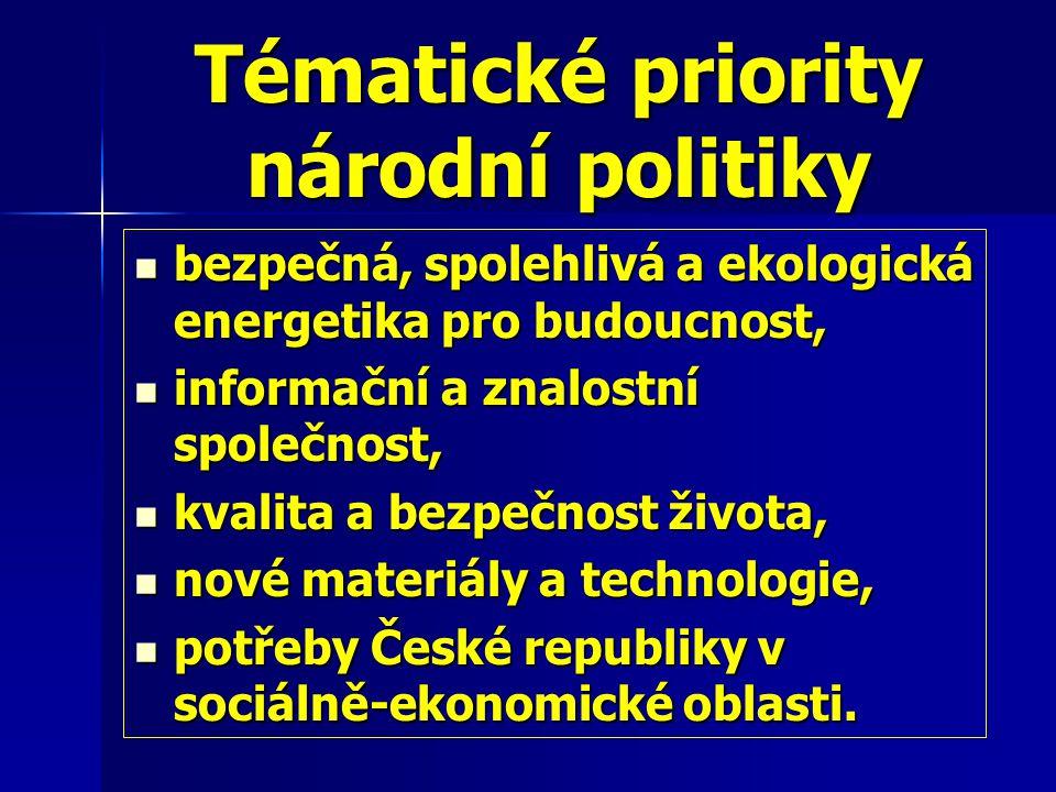 Tématické priority národní politiky bezpečná, spolehlivá a ekologická energetika pro budoucnost, bezpečná, spolehlivá a ekologická energetika pro budoucnost, informační a znalostní společnost, informační a znalostní společnost, kvalita a bezpečnost života, kvalita a bezpečnost života, nové materiály a technologie, nové materiály a technologie, potřeby České republiky v sociálně-ekonomické oblasti.