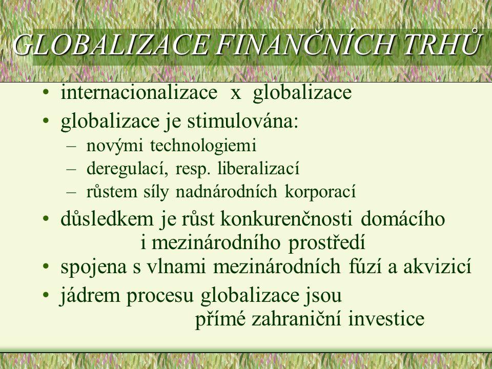 GLOBALIZACE FINANČNÍCH TRHŮ internacionalizace x globalizace globalizace je stimulována: – novými technologiemi – deregulací, resp. liberalizací – růs