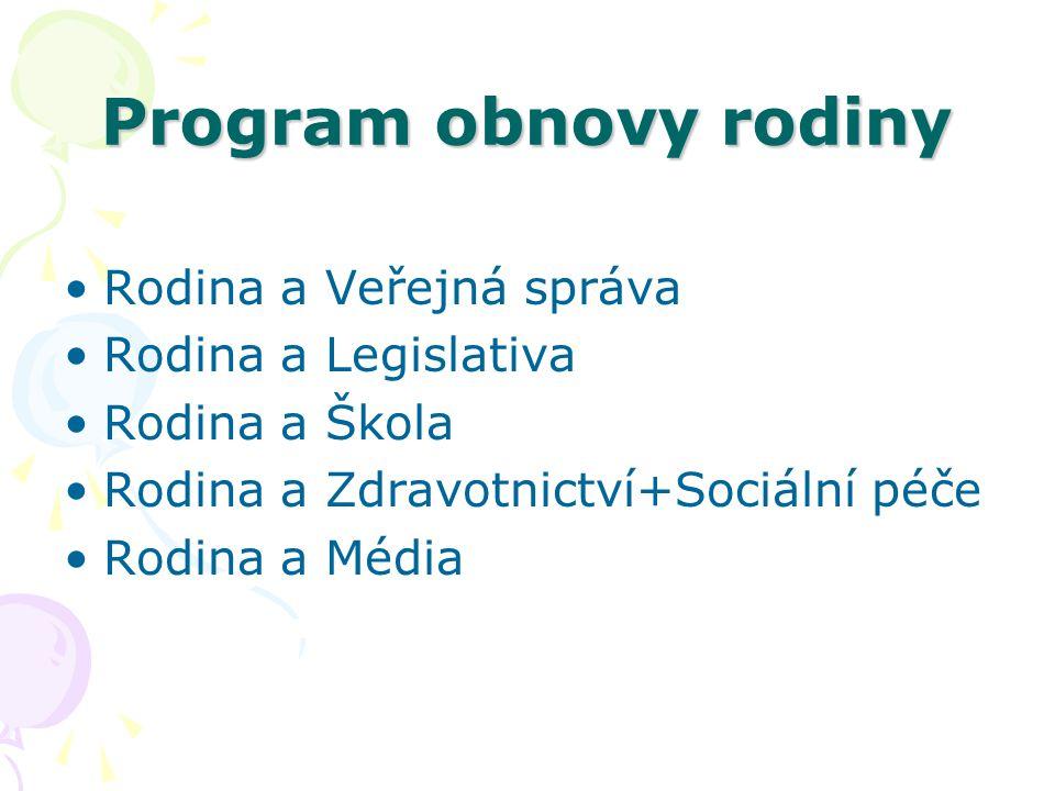 Program obnovy rodiny Rodina a Veřejná správa Rodina a Legislativa Rodina a Škola Rodina a Zdravotnictví+Sociální péče Rodina a Média