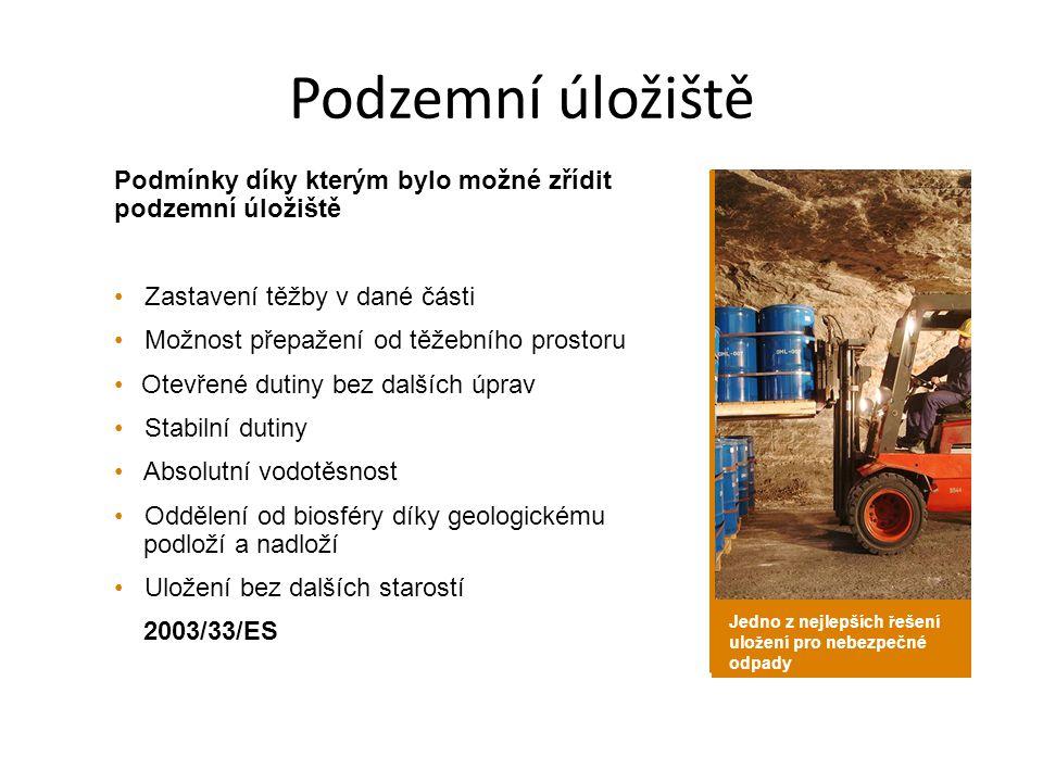 Podzemní úložiště Podmínky díky kterým bylo možné zřídit podzemní úložiště Zastavení těžby v dané části Možnost přepažení od těžebního prostoru Otevře
