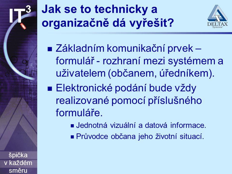 špička v každém směru IT 3 Jak se to technicky a organizačně dá vyřešit? Základním komunikační prvek – formulář - rozhraní mezi systémem a uživatelem