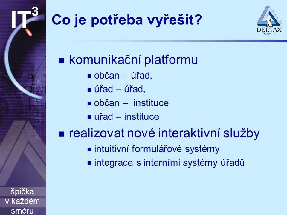 špička v každém směru IT 3 Co je potřeba vyřešit? komunikační platformu občan – úřad, úřad – úřad, občan – instituce úřad – instituce realizovat nové