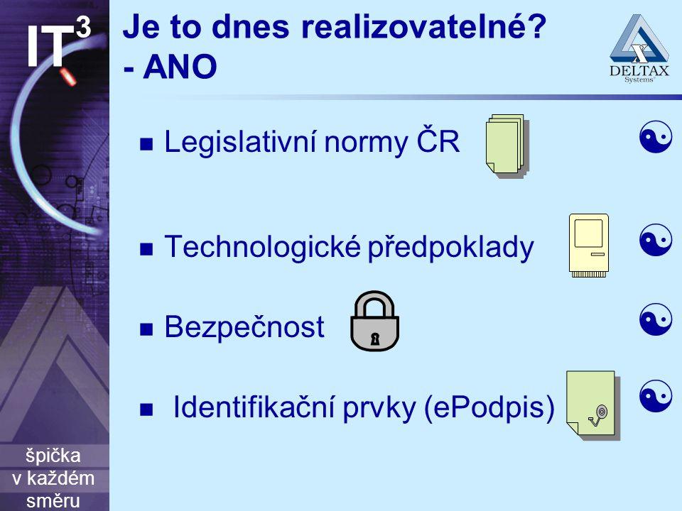 špička v každém směru IT 3 Je to dnes realizovatelné? - ANO Legislativní normy ČR Technologické předpoklady Bezpečnost Identifikační prvky (ePodpis) 