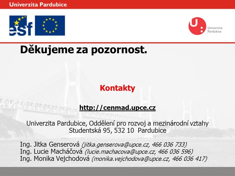 Děkujeme za pozornost. Kontakty http://cenmad.upce.cz Univerzita Pardubice, Oddělení pro rozvoj a mezinárodní vztahy Studentská 95, 532 10 Pardubice I