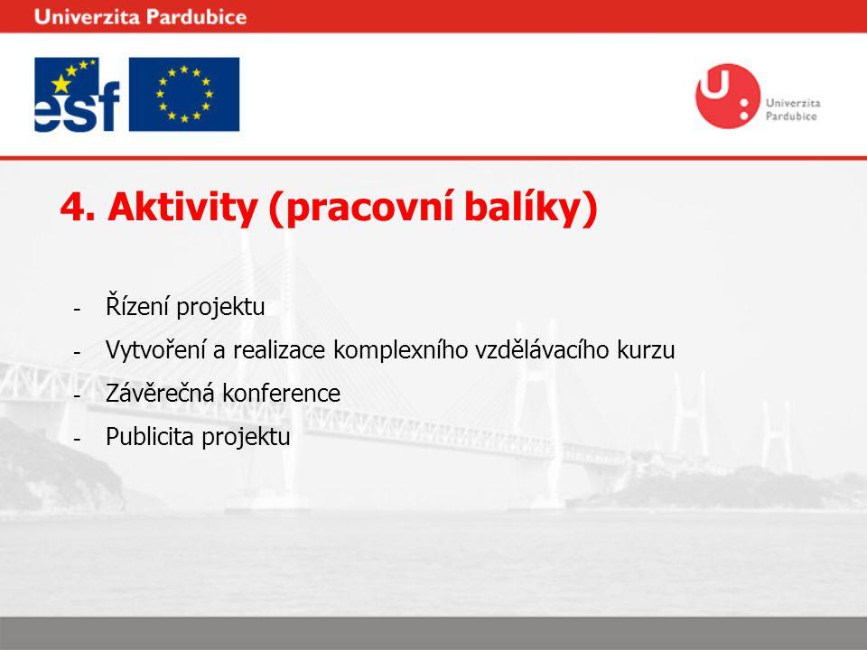 4. Aktivity (pracovní balíky)  Řízení projektu  Vytvoření a realizace komplexního vzdělávacího kurzu  Závěrečná konference  Publicita projektu