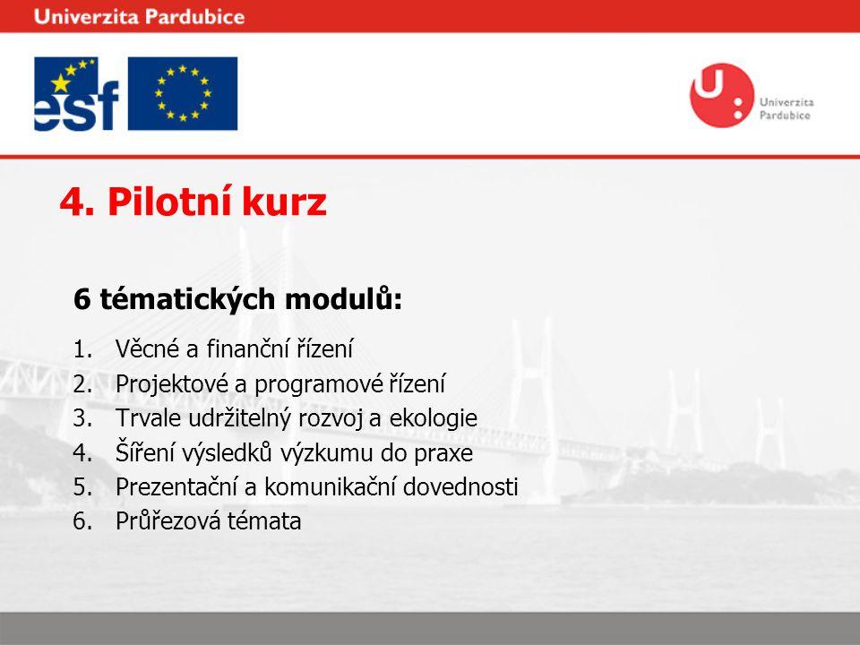 4. Pilotní kurz 6 tématických modulů: 1.Věcné a finanční řízení 2.Projektové a programové řízení 3.Trvale udržitelný rozvoj a ekologie 4.Šíření výsled