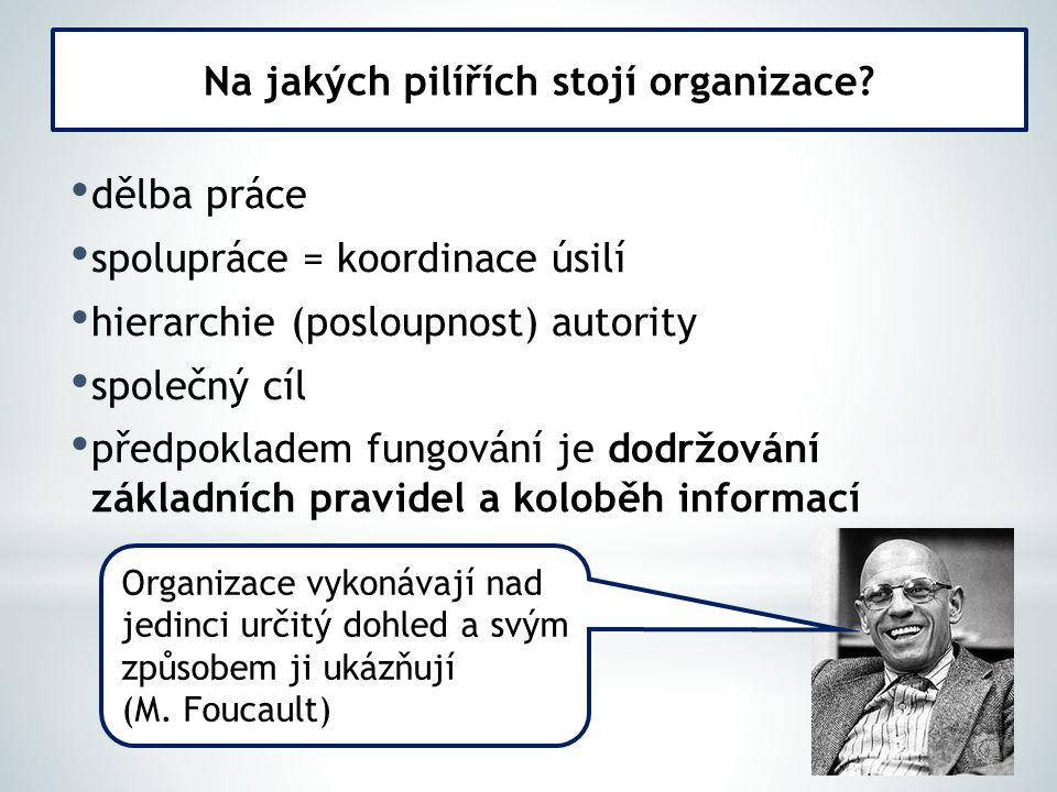dělba práce spolupráce = koordinace úsilí hierarchie (posloupnost) autority společný cíl předpokladem fungování je dodržování základních pravidel a koloběh informací Na jakých pilířích stojí organizace.