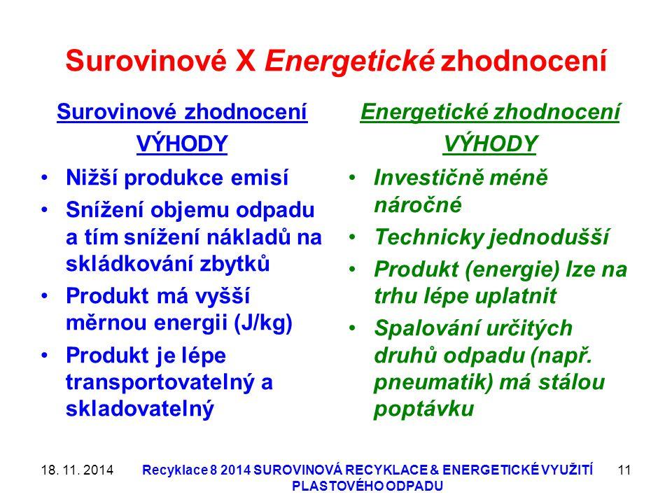 Surovinové X Energetické zhodnocení Surovinové zhodnocení VÝHODY Nižší produkce emisí Snížení objemu odpadu a tím snížení nákladů na skládkování zbytk