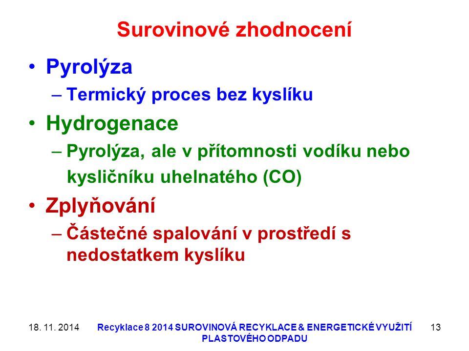 Surovinové zhodnocení Pyrolýza –Termický proces bez kyslíku Hydrogenace –Pyrolýza, ale v přítomnosti vodíku nebo kysličníku uhelnatého (CO) Zplyňování