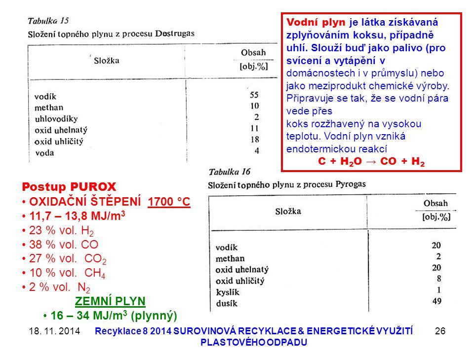 18. 11. 2014Recyklace 8 2014 SUROVINOVÁ RECYKLACE & ENERGETICKÉ VYUŽITÍ PLASTOVÉHO ODPADU 26 Vodní plyn je látka získávaná zplyňováním koksu, případně