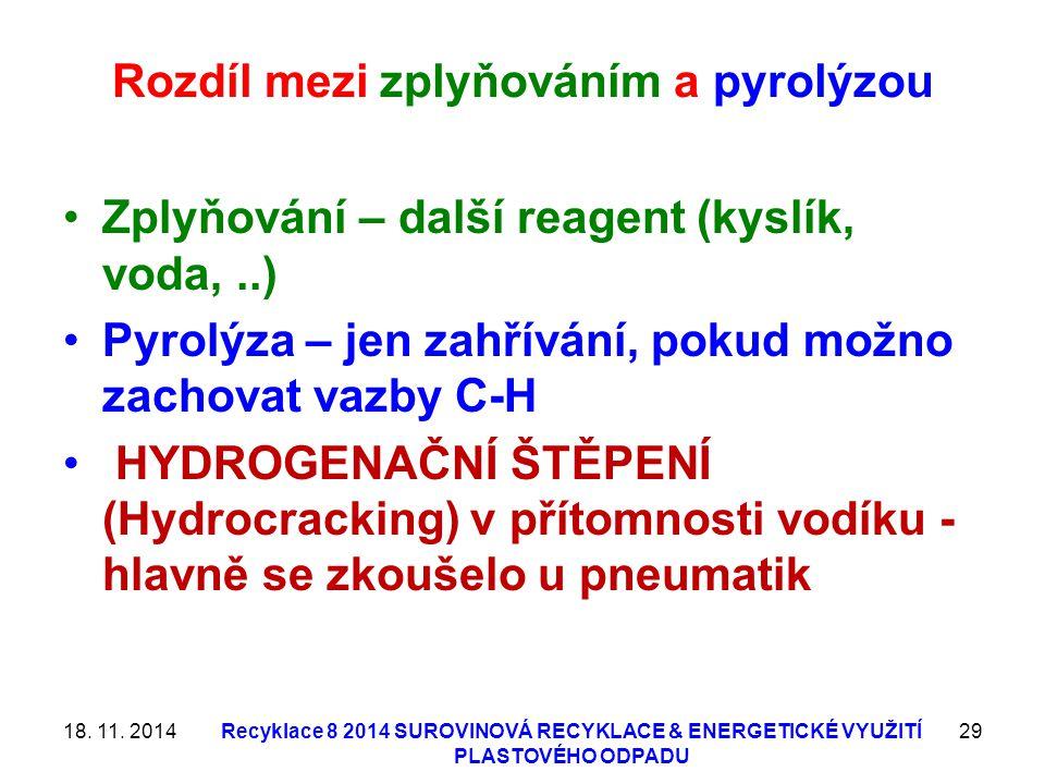 Rozdíl mezi zplyňováním a pyrolýzou Zplyňování – další reagent (kyslík, voda,..) Pyrolýza – jen zahřívání, pokud možno zachovat vazby C-H HYDROGENAČNÍ