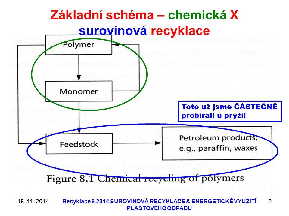 Pyrolýza - Termický proces bez kyslíku Nízkoteplotní pyrolýza = krakování = depolymerační technika 450 – 600 °C Produkty jsou kapalné a pevné uhlovodíky a jejich deriváty Vhodné pro směsi spíše určitého (známého) složení Vysokoteplotní pyrolýza = termická degradace 750 – 950 °C Produkty jsou většinou plynné Vhodné pro směsi neurčitého složení 18.