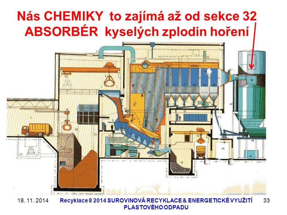 18. 11. 2014Recyklace 8 2014 SUROVINOVÁ RECYKLACE & ENERGETICKÉ VYUŽITÍ PLASTOVÉHO ODPADU 33 Nás CHEMIKY to zajímá až od sekce 32 ABSORBÉR kyselých zp