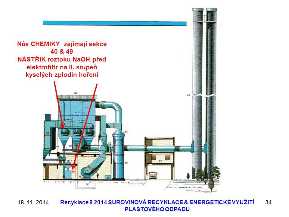 18. 11. 2014Recyklace 8 2014 SUROVINOVÁ RECYKLACE & ENERGETICKÉ VYUŽITÍ PLASTOVÉHO ODPADU 34 Nás CHEMIKY zajímají sekce 40 & 49 NÁSTŘIK roztoku NaOH p
