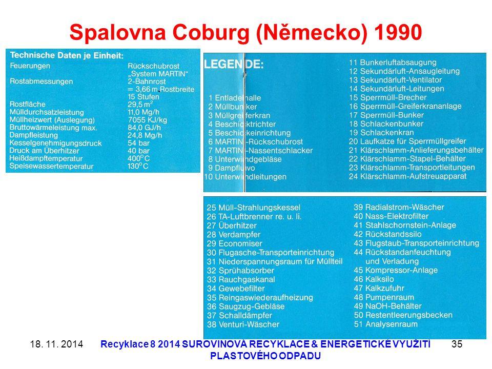 Spalovna Coburg (Německo) 1990 18. 11. 2014Recyklace 8 2014 SUROVINOVÁ RECYKLACE & ENERGETICKÉ VYUŽITÍ PLASTOVÉHO ODPADU 35