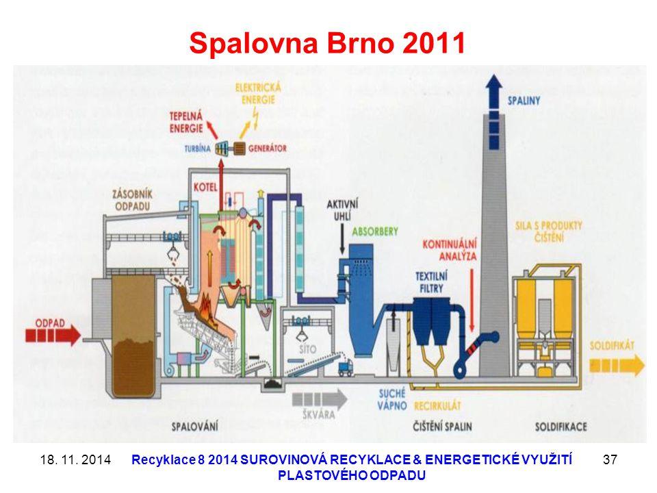 Spalovna Brno 2011 18. 11. 2014Recyklace 8 2014 SUROVINOVÁ RECYKLACE & ENERGETICKÉ VYUŽITÍ PLASTOVÉHO ODPADU 37