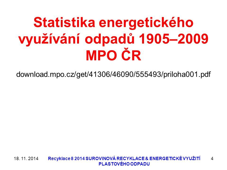 Statistika energetického využívání odpadů 1905–2009 MPO ČR download.mpo.cz/get/41306/46090/555493/priloha001.pdf 18. 11. 2014Recyklace 8 2014 SUROVINO