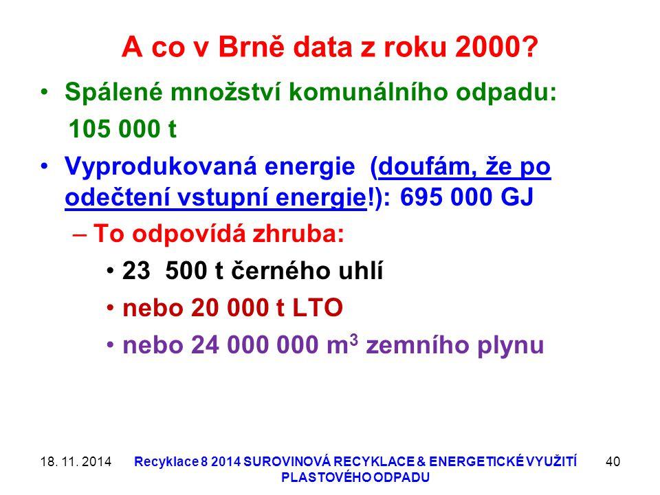 A co v Brně data z roku 2000? Spálené množství komunálního odpadu: 105 000 t Vyprodukovaná energie (doufám, že po odečtení vstupní energie!): 695 000