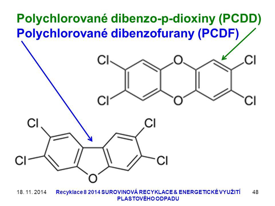 Polychlorované dibenzo-p-dioxiny (PCDD) Polychlorované dibenzofurany (PCDF) 18. 11. 2014Recyklace 8 2014 SUROVINOVÁ RECYKLACE & ENERGETICKÉ VYUŽITÍ PL