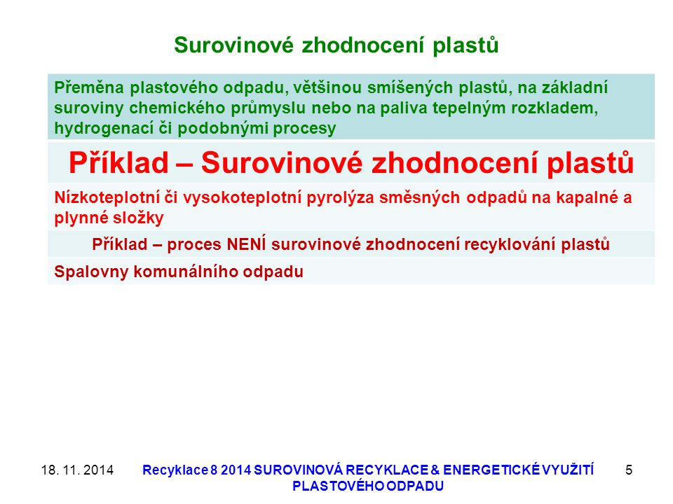 Spalovna Brno 2013 18.11.