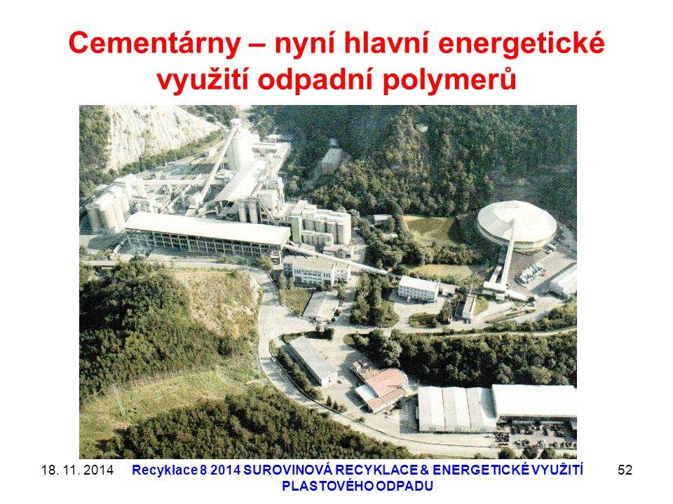 Cementárny – nyní hlavní energetické využití odpadní polymerů 18. 11. 2014Recyklace 8 2014 SUROVINOVÁ RECYKLACE & ENERGETICKÉ VYUŽITÍ PLASTOVÉHO ODPAD