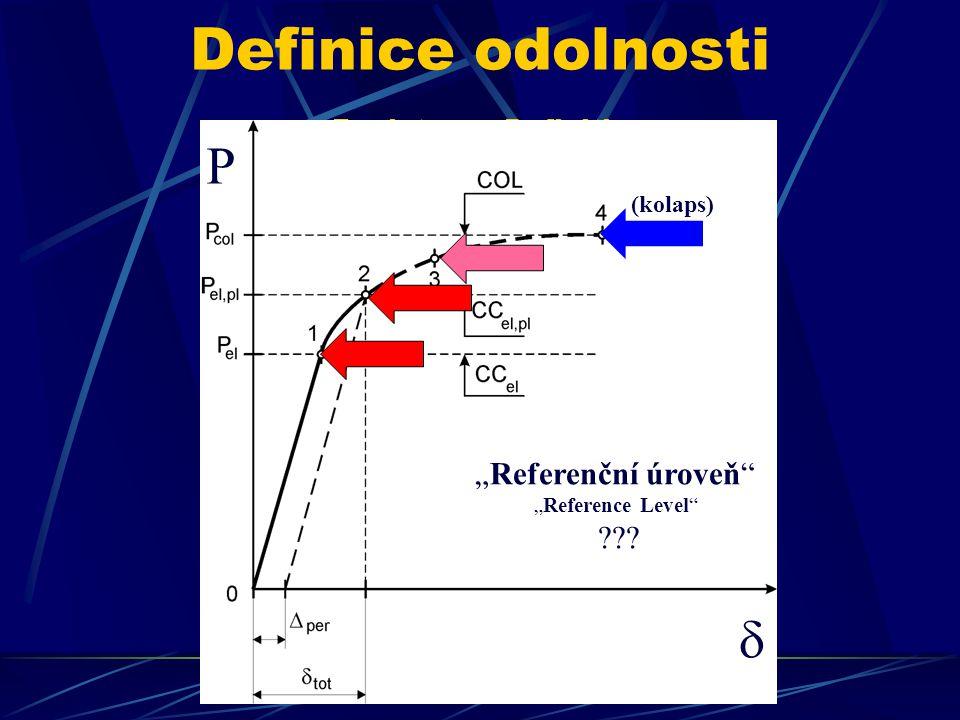 deformace  zatížení Referenční hodnota a)Mez kluzu Onset of yielding b)Tolerovatelná trvalá deformace Tolerable permanent deformation Ne-tolerovatelné trvalé deformace d)Plastický kloub: kolaps.