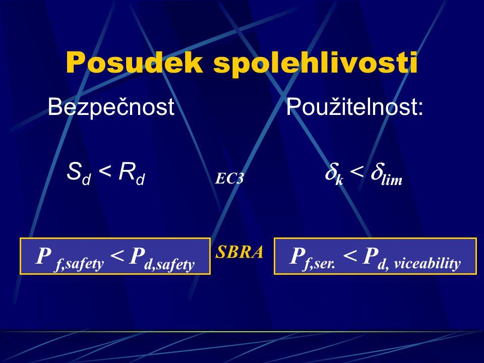 Posudek spolehlivosti Bezpečnost P f, safety < P d,safety P f,ser.