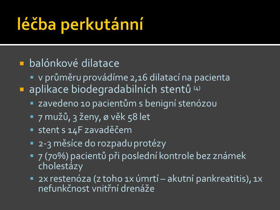 200920102011 8 pacientů (Ø 56 let) - 3 ženy, 5 mužů 6 pacientů (Ø 56 let) - 4 ženy, 2 muži 7 pacientů (Ø 60 let) - 2 ženy, 5 mužů balonková dilatace656 max.
