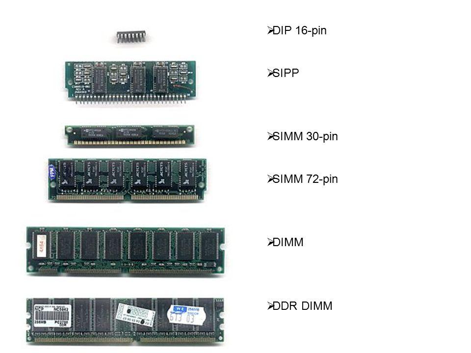  DIP 16-pin  SIPP  SIMM 30-pin  SIMM 72-pin  DIMM  DDR DIMM