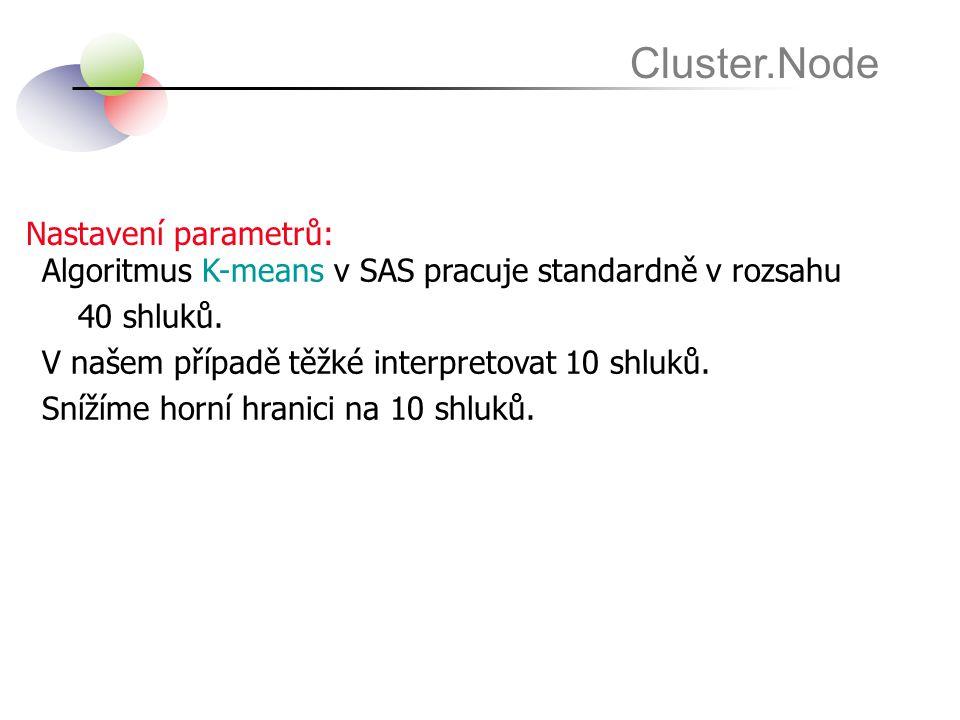 Nastavení parametrů: Cluster.Node Algoritmus K-means v SAS pracuje standardně v rozsahu 40 shluků.