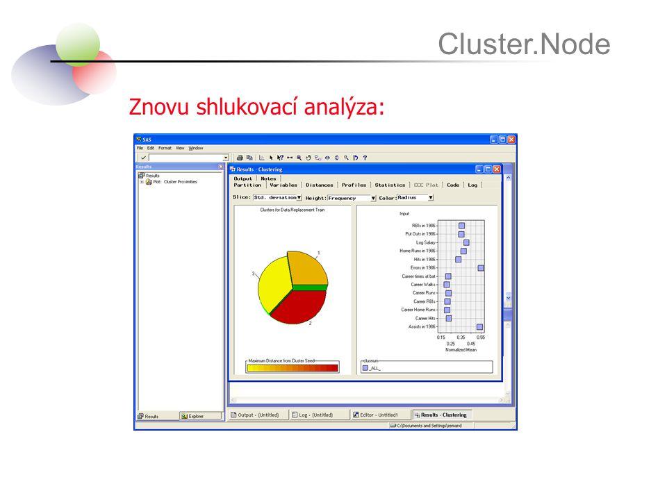 Znovu shlukovací analýza: Cluster.Node