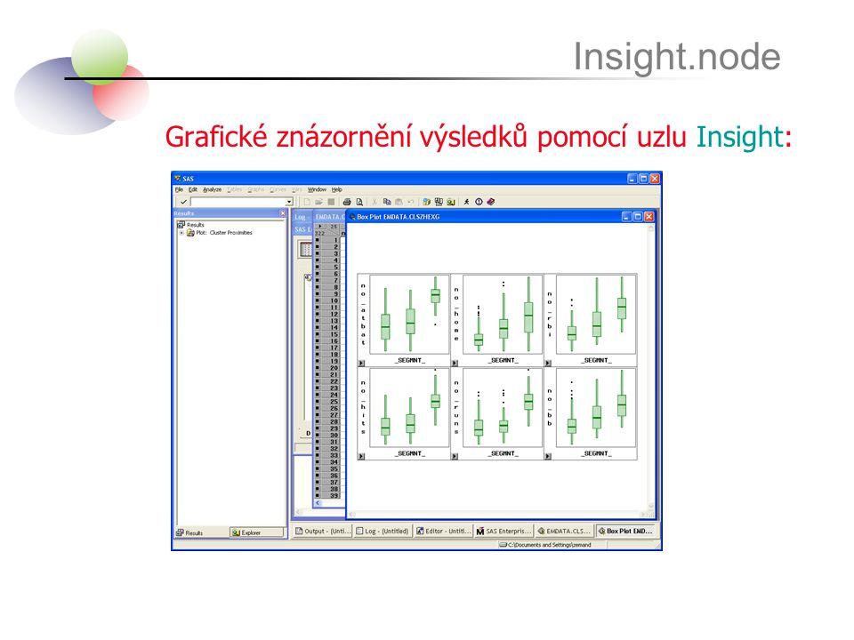 Grafické znázornění výsledků pomocí uzlu Insight: Insight.node