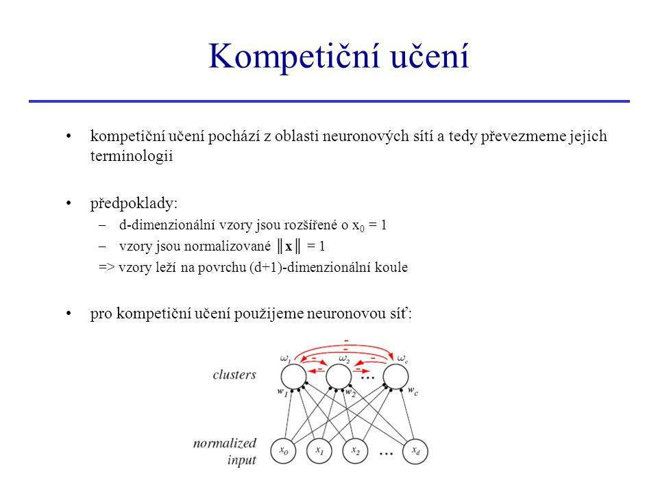 kompetiční učení pochází z oblasti neuronových sítí a tedy převezmeme jejich terminologii předpoklady: –d-dimenzionální vzory jsou rozšířené o x 0 = 1