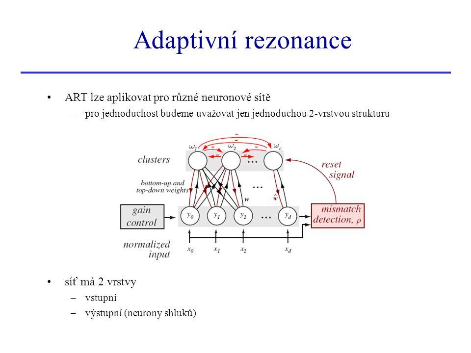 ART lze aplikovat pro různé neuronové sítě –pro jednoduchost budeme uvažovat jen jednoduchou 2-vrstvou strukturu síť má 2 vrstvy –vstupní –výstupní (n