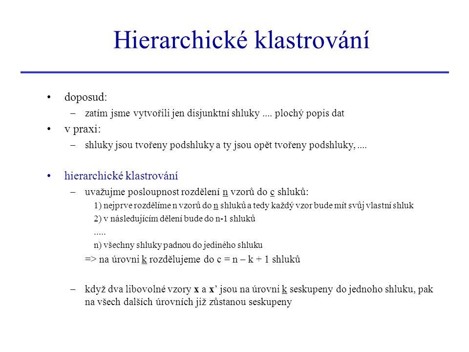 reprezentace hierarchického klastrování –množiny na každé úrovni shluky mohou obsahovat množiny, které jsou podshluky –dendogram –......