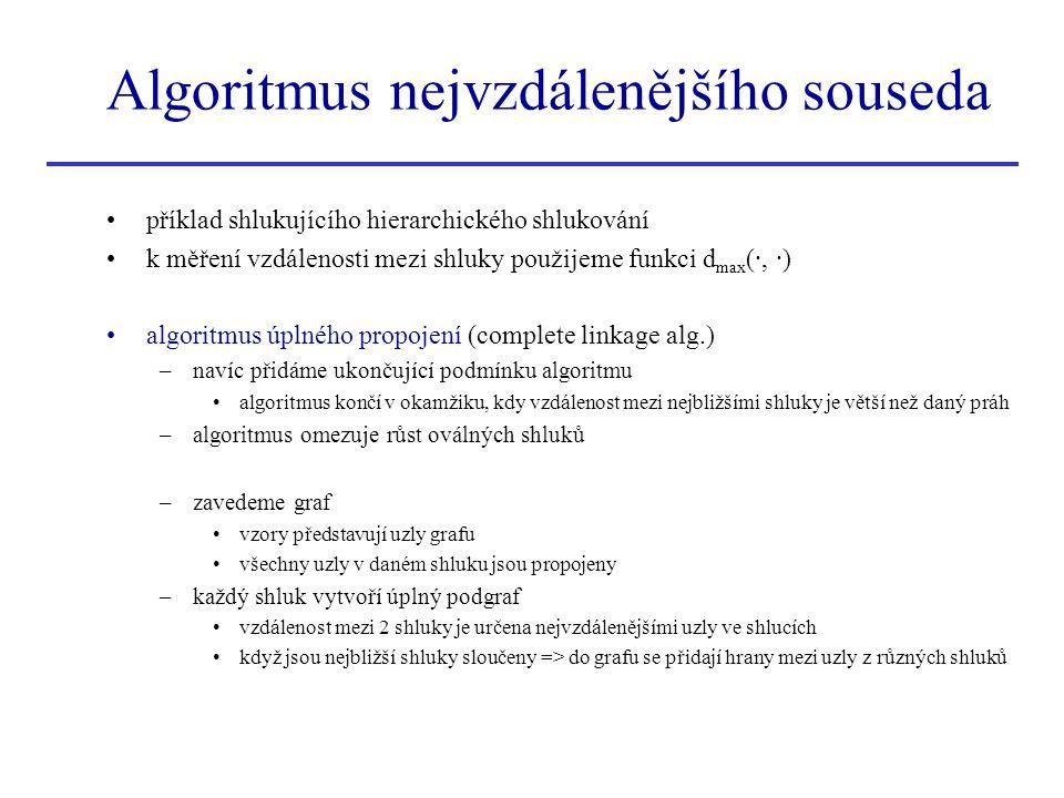 algoritmus kompetičního učení 1.begin initialize η, n, c, k, w 1,..., w c 2.