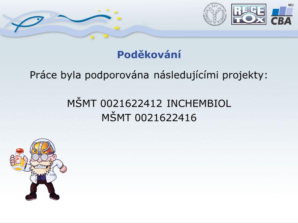 Poděkování Práce byla podporována následujícími projekty: MŠMT 0021622412 INCHEMBIOL MŠMT 0021622416