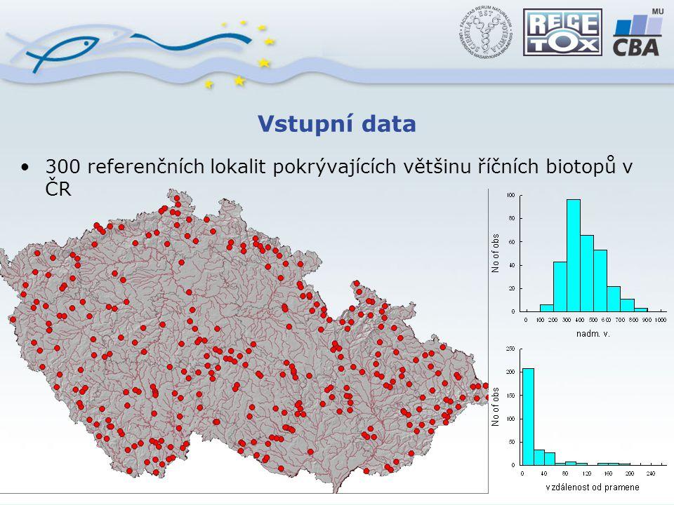 Vstupní data 300 referenčních lokalit pokrývajících většinu říčních biotopů v ČR