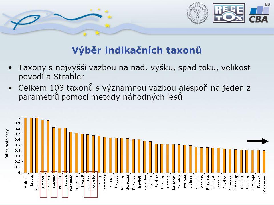 Výběr indikačních taxonů Taxony s nejvyšší vazbou na nad.