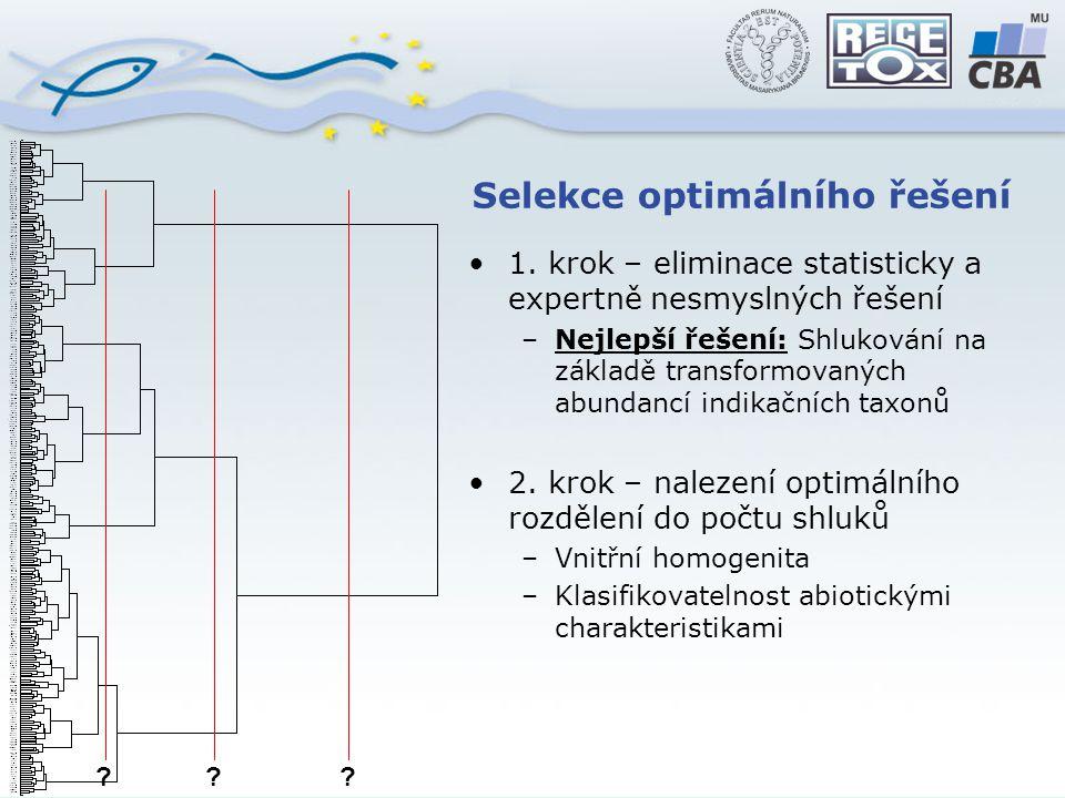 Selekce optimálního řešení 1.