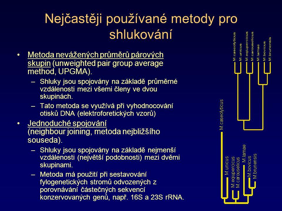 Nejčastěji používané metody pro shlukování Metoda nevážených průměrů párových skupin (unweighted pair group average method, UPGMA). –Shluky jsou spojo