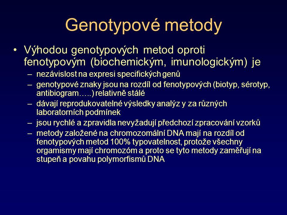 Genotypové metody Výhodou genotypových metod oproti fenotypovým (biochemickým, imunologickým) je –nezávislost na expresi specifických genů –genotypové
