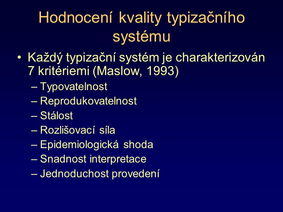 Hodnocení kvality typizačního systému Každý typizační systém je charakterizován 7 kritériemi (Maslow, 1993) –Typovatelnost –Reprodukovatelnost –Stálos