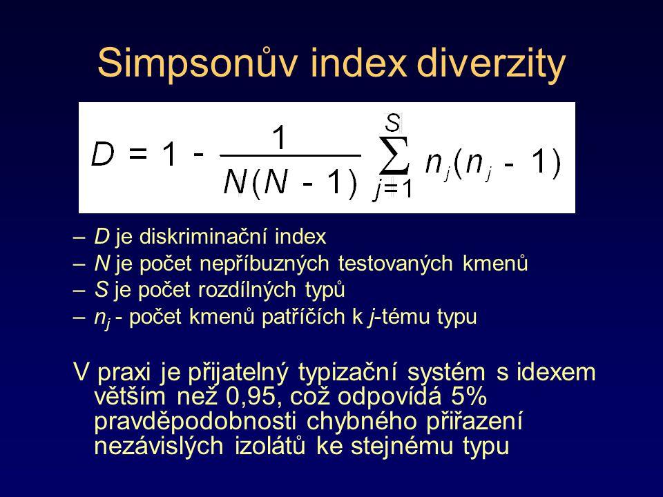 Simpsonův index diverzity –D je diskriminační index –N je počet nepříbuzných testovaných kmenů –S je počet rozdílných typů –n j - počet kmenů patříčíc