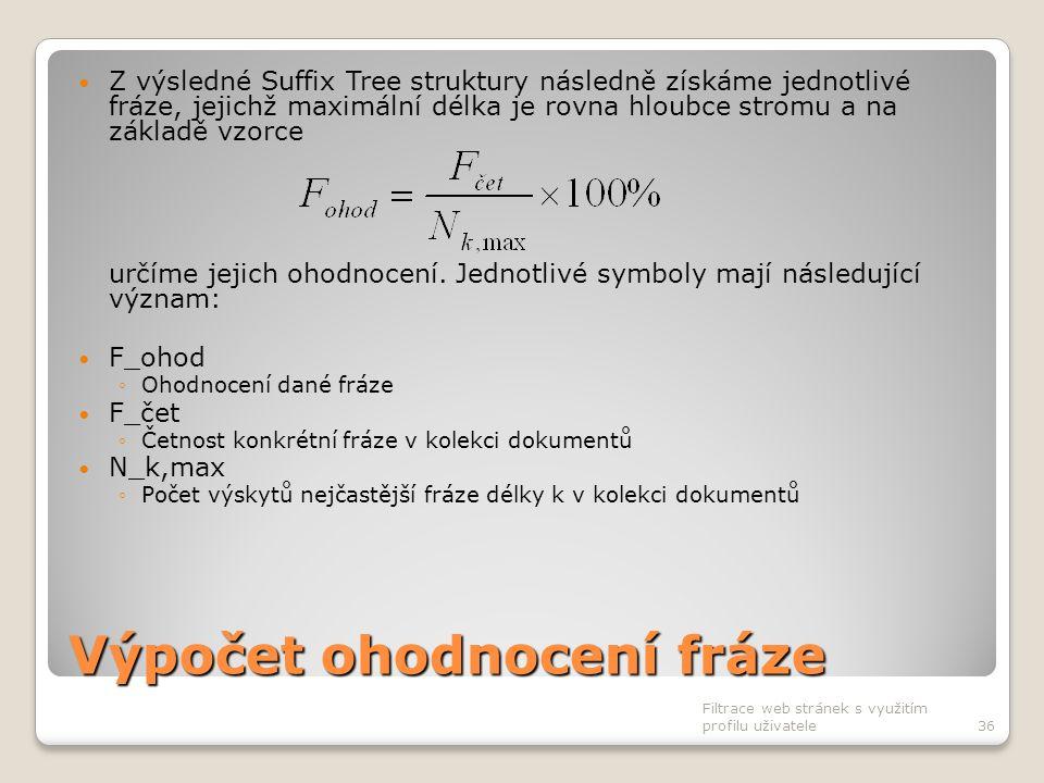 Výpočet ohodnocení fráze Z výsledné Suffix Tree struktury následně získáme jednotlivé fráze, jejichž maximální délka je rovna hloubce stromu a na zákl