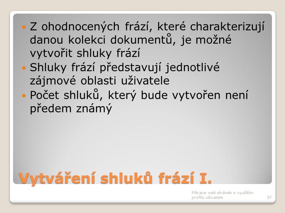 Vytváření shluků frází I. Z ohodnocených frází, které charakterizují danou kolekci dokumentů, je možné vytvořit shluky frází Shluky frází představují