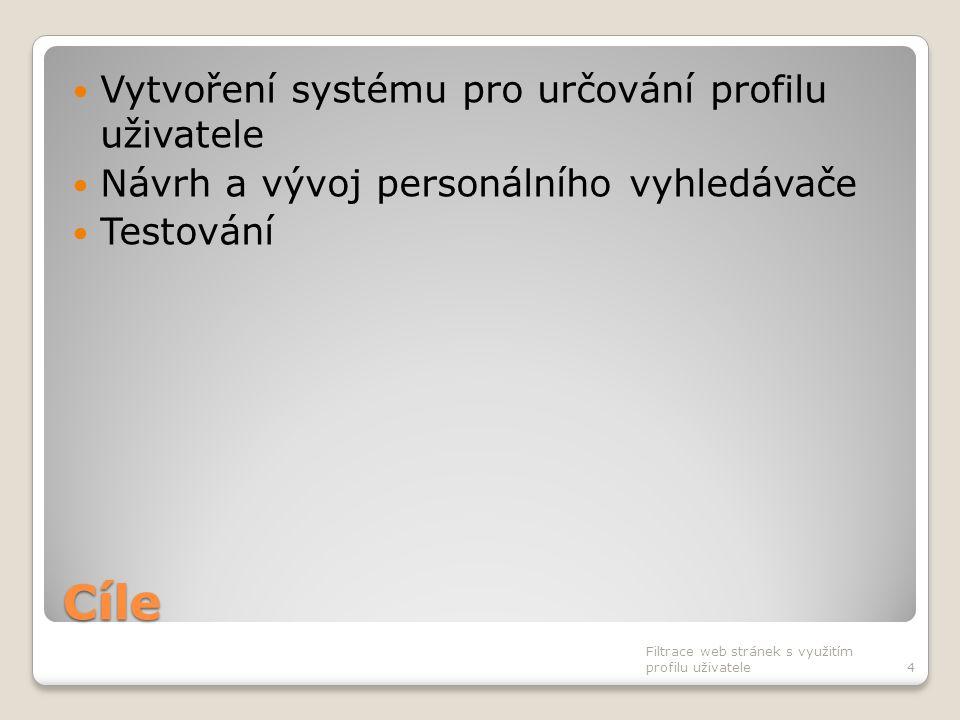 Cíle Vytvoření systému pro určování profilu uživatele Návrh a vývoj personálního vyhledávače Testování 4 Filtrace web stránek s využitím profilu uživa